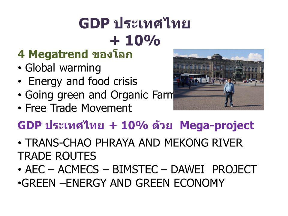 GDP ประเทศไทย + 10% 4 Megatrend ของโลก Global warming
