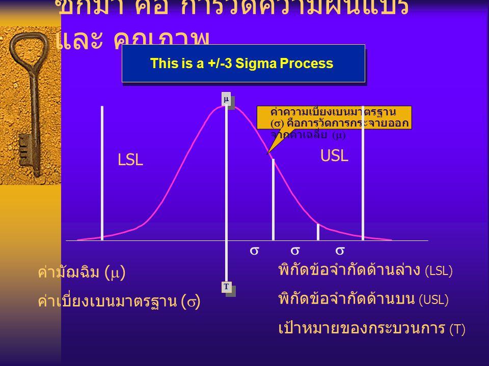 ซิกม่า คือ การวัดความผันแปร และ คุณภาพ