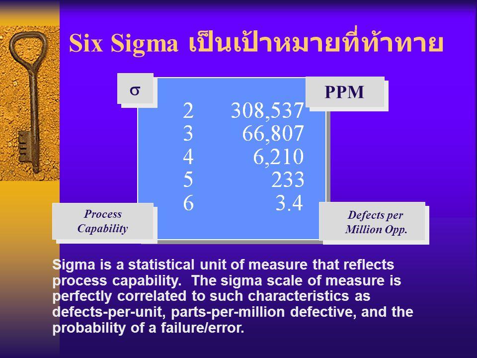 Six Sigma เป็นเป้าหมายที่ท้าทาย