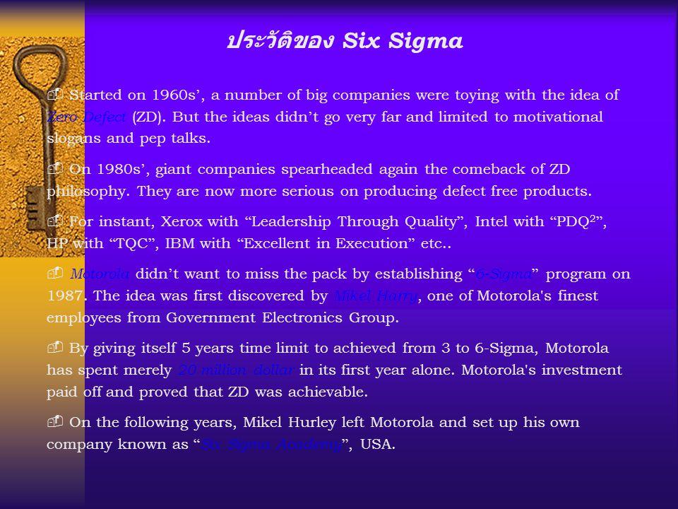 ประวัติของ Six Sigma