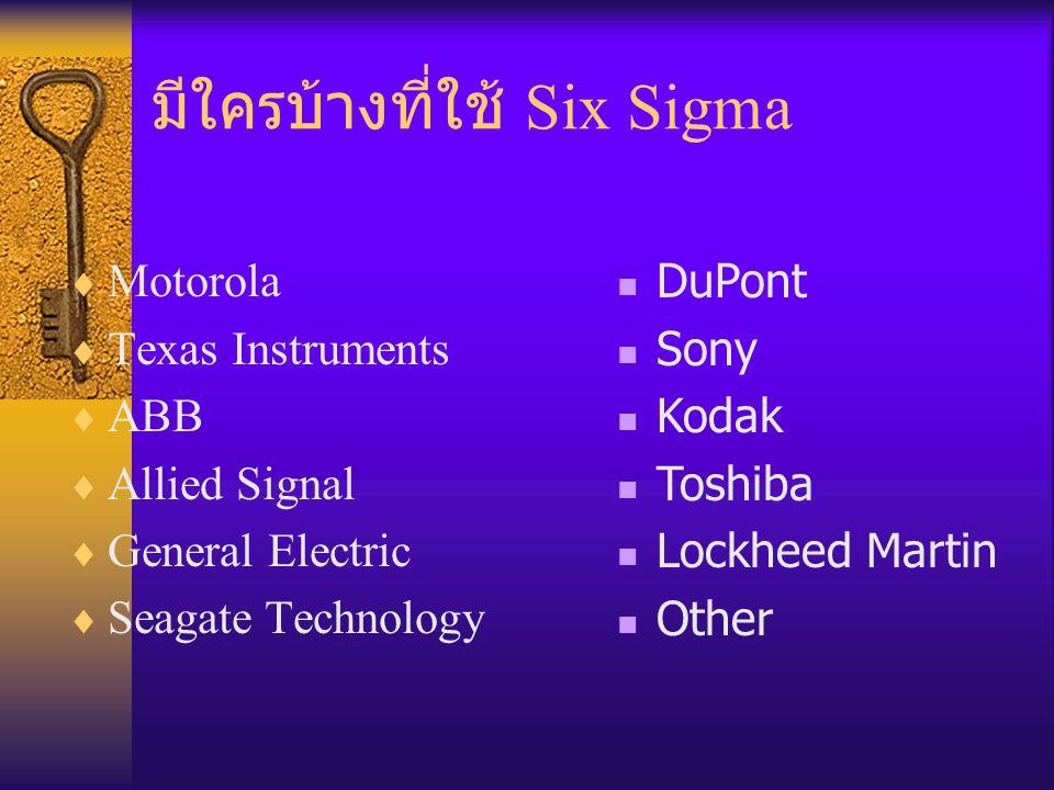 มีใครบ้างที่ใช้ Six Sigma
