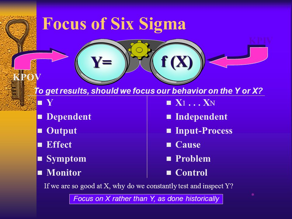 To get results, should we focus our behavior on the Y or X
