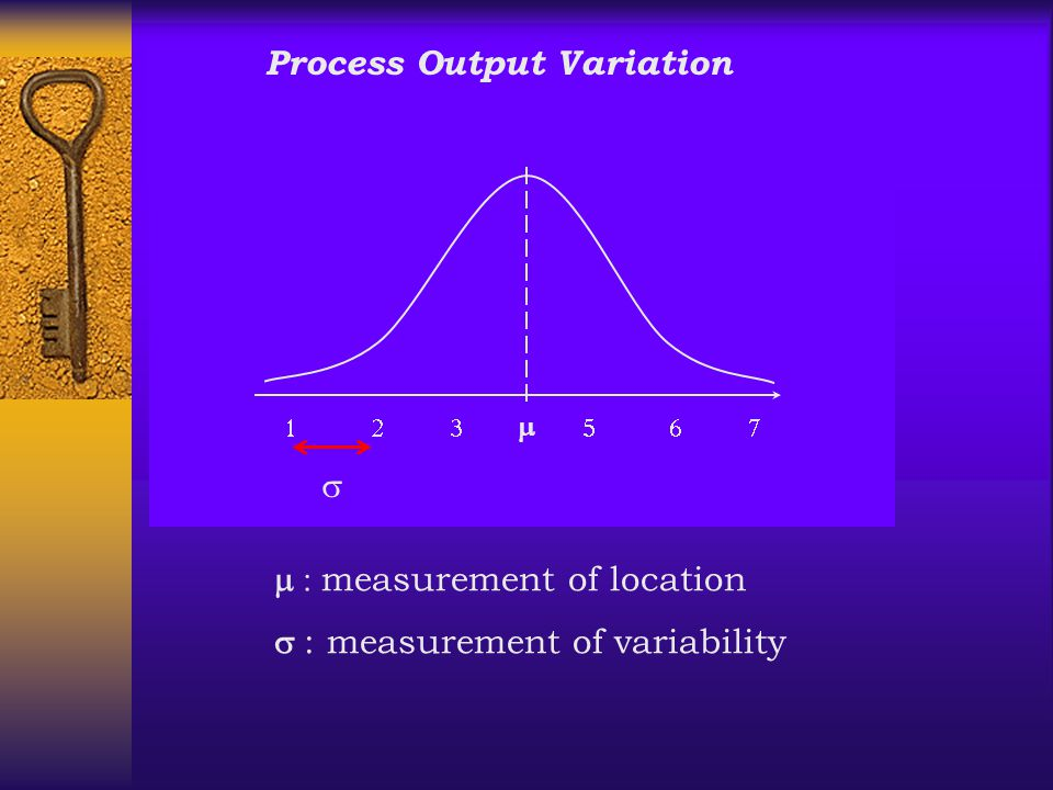 Process Output Variation