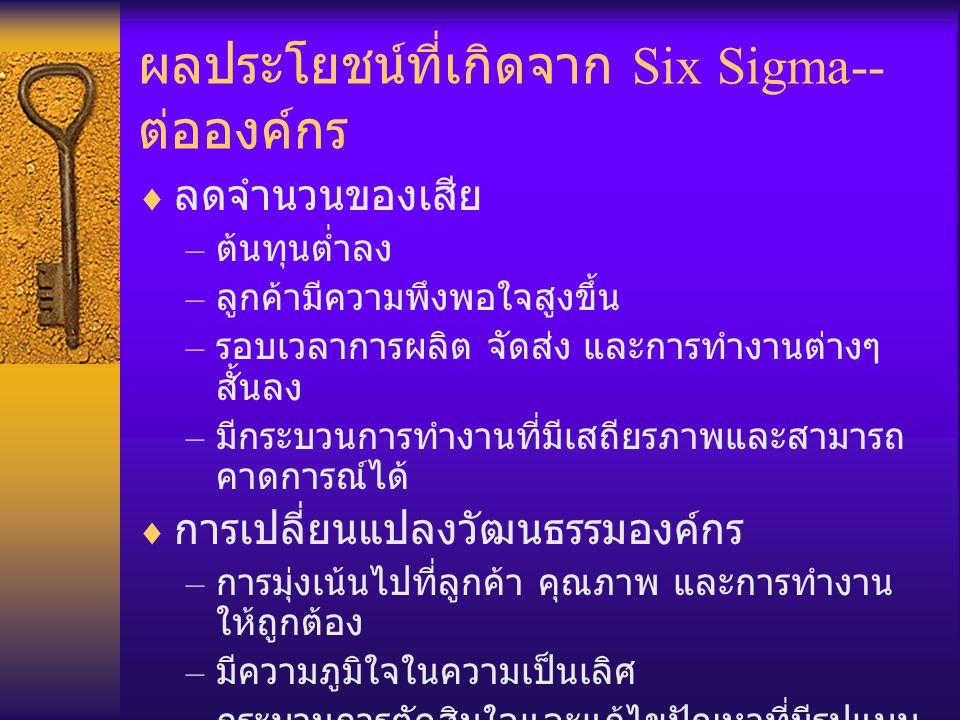 ผลประโยชน์ที่เกิดจาก Six Sigma--ต่อองค์กร