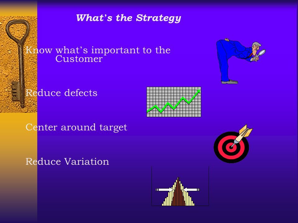 What's the Strategy Know what's important to the. Customer. Reduce defects. Center around target.
