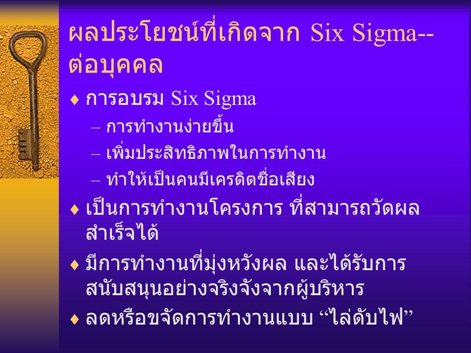 ผลประโยชน์ที่เกิดจาก Six Sigma--ต่อบุคคล