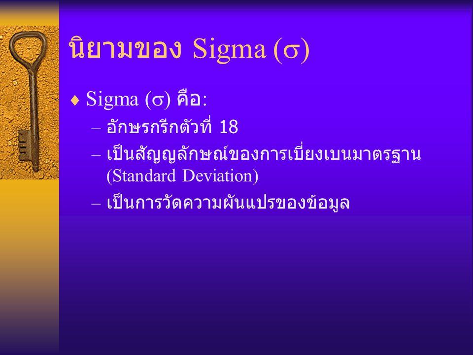 นิยามของ Sigma (s) Sigma (s) คือ: อักษรกรีกตัวที่ 18