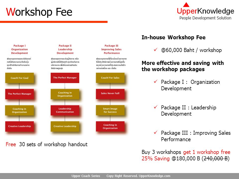 Workshop Fee In-house Workshop Fee @60,000 Baht / workshop