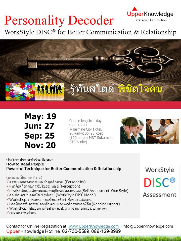 Strategic HR Solution Personality Decoder WorkStyle DISC® for Better Communication & Relationship.