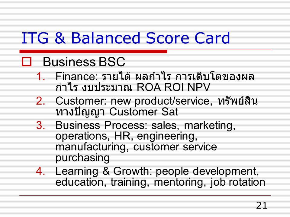 ITG & Balanced Score Card