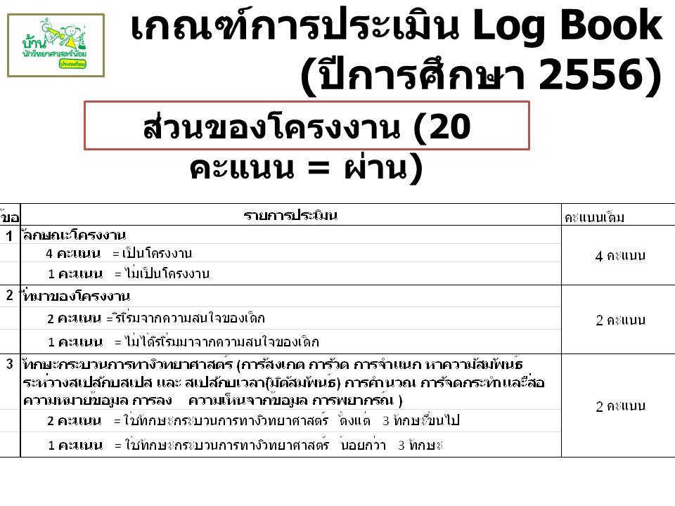 เกณฑ์การประเมิน Log Book (ปีการศึกษา 2556)