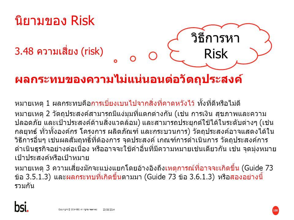 นิยามของ Risk วิธีการหา Risk ผลกระทบของความไม่แน่นอนต่อวัตถุประสงค์