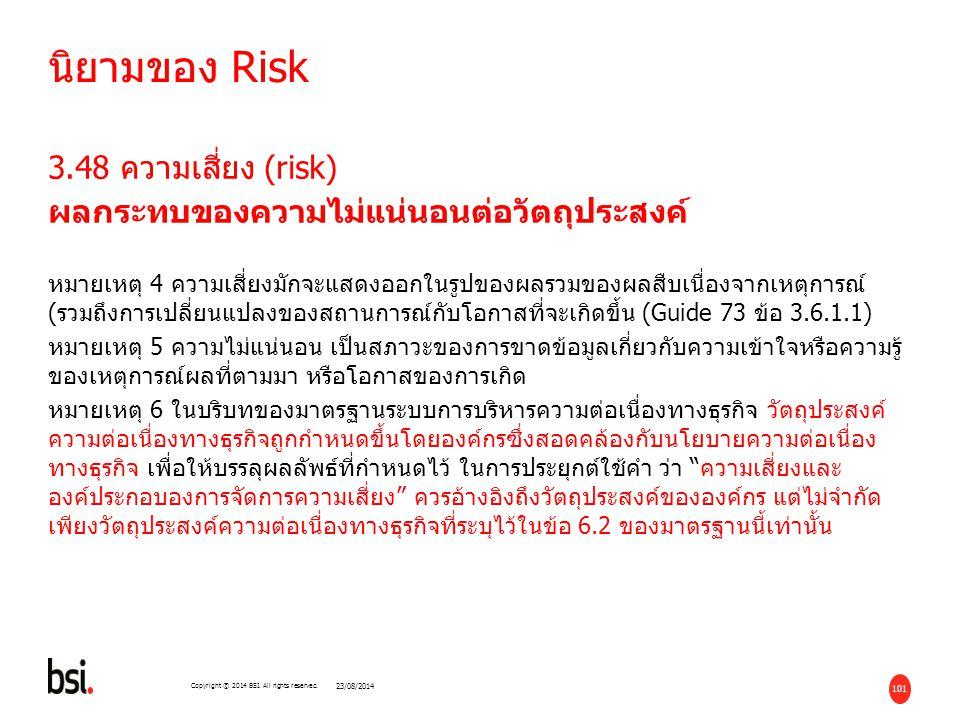 นิยามของ Risk 3.48 ความเสี่ยง (risk)