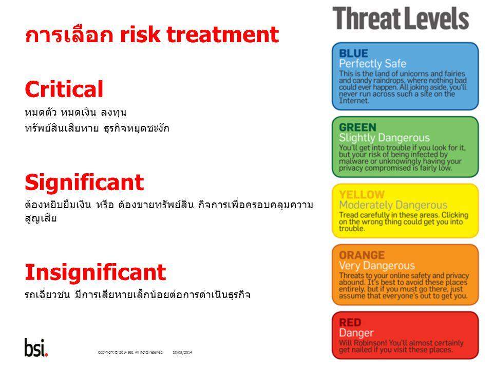 การเลือก risk treatment
