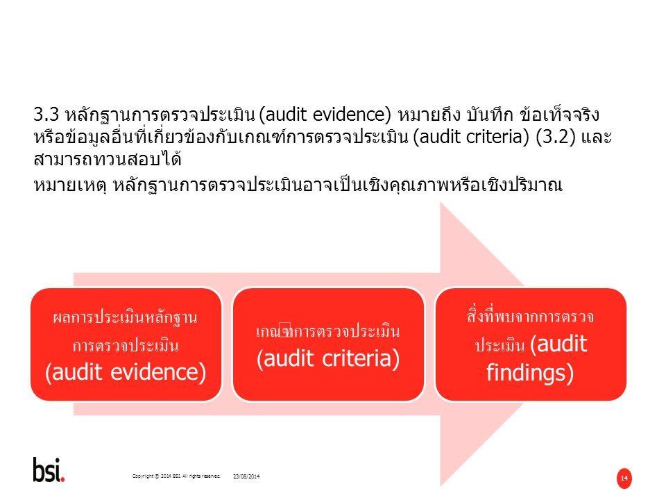 ผลการประเมินหลักฐานการตรวจประเมิน (audit evidence)