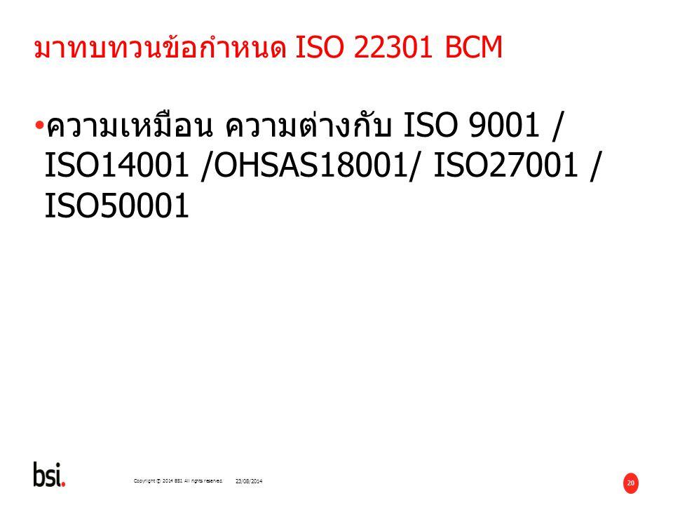 มาทบทวนข้อกำหนด ISO 22301 BCM