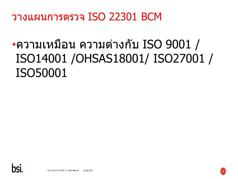 05/04/2017 วางแผนการตรวจ ISO 22301 BCM. ความเหมือน ความต่างกับ ISO 9001 / ISO14001 /OHSAS18001/ ISO27001 / ISO50001.
