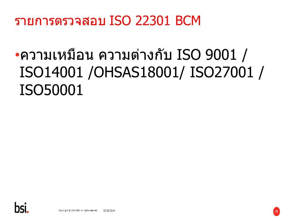 05/04/2017 รายการตรวจสอบ ISO 22301 BCM. ความเหมือน ความต่างกับ ISO 9001 / ISO14001 /OHSAS18001/ ISO27001 / ISO50001.