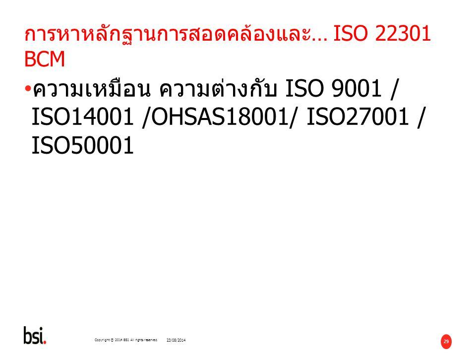การหาหลักฐานการสอดคล้องและ… ISO 22301 BCM