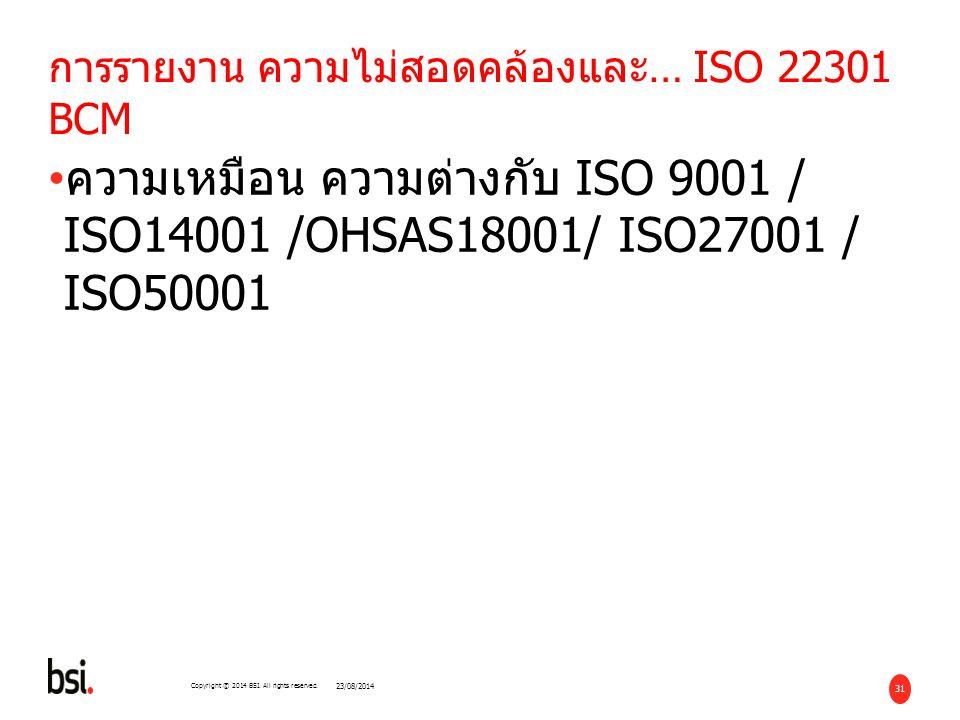 การรายงาน ความไม่สอดคล้องและ… ISO 22301 BCM