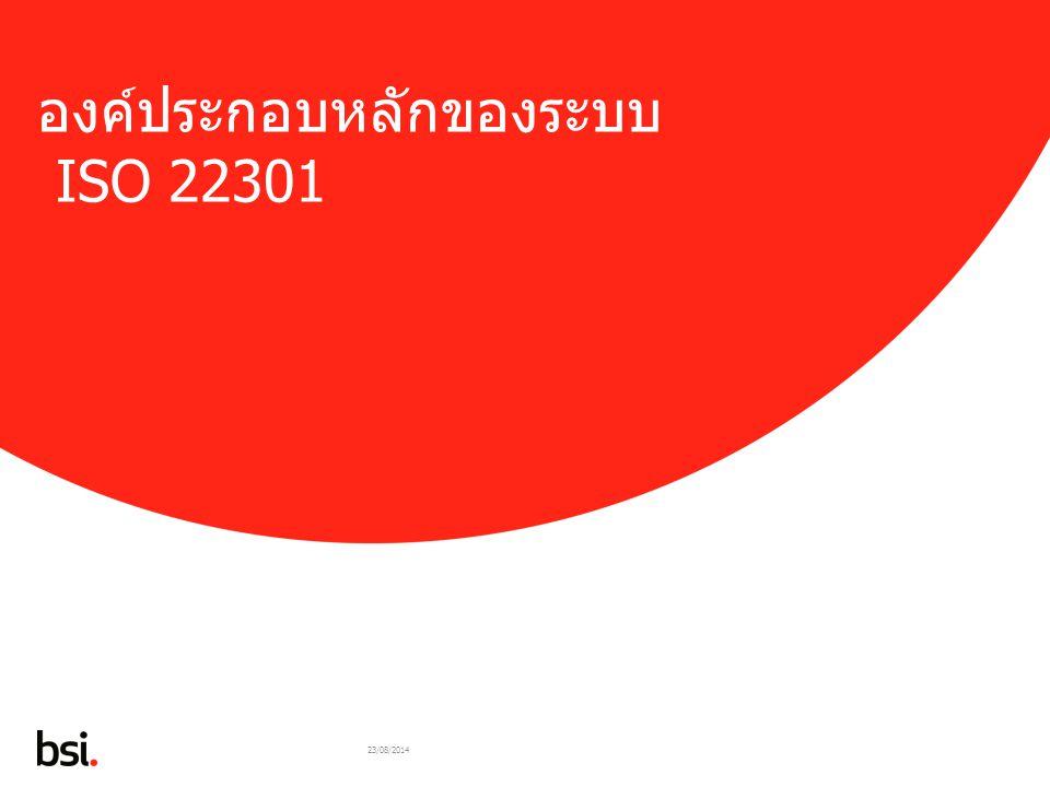 องค์ประกอบหลักของระบบ ISO 22301