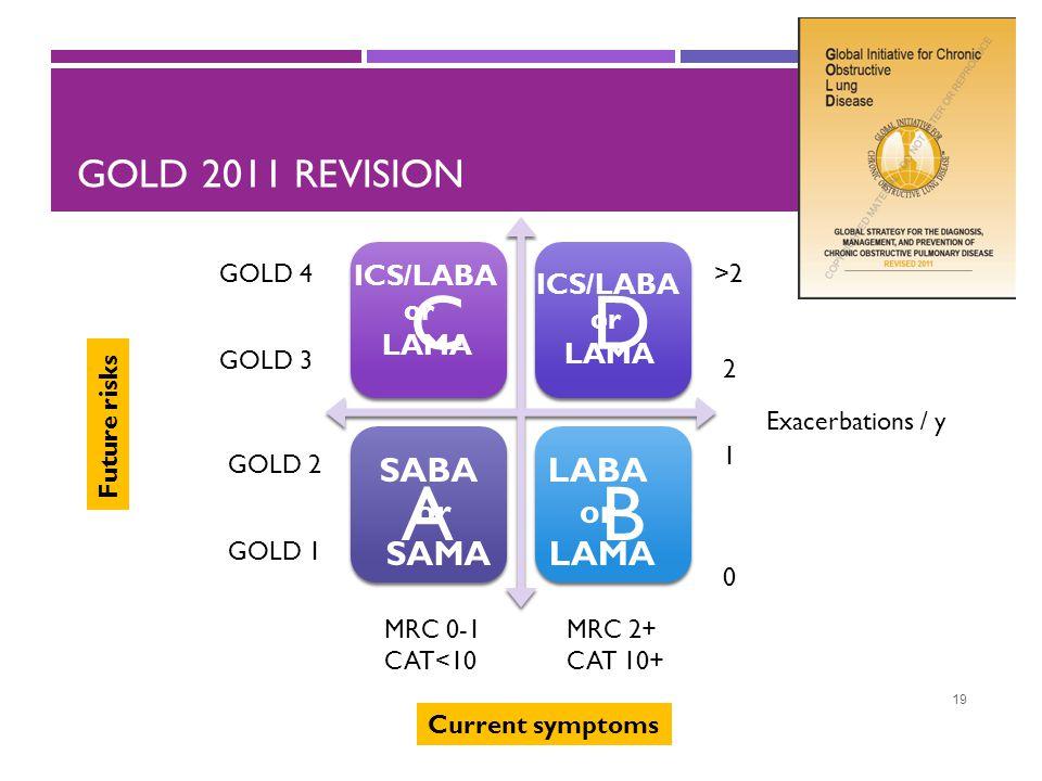 C D A B GOLD 2011 revision SABA or SAMA LABA or LAMA ICS/LABA ICS/LABA