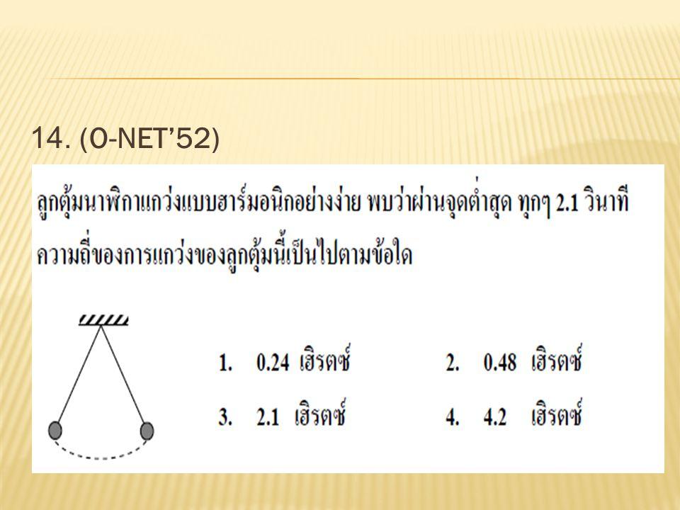 14. (O-NET'52)