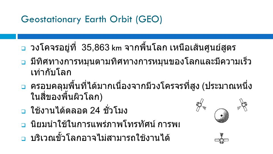 Geostationary Earth Orbit (GEO)