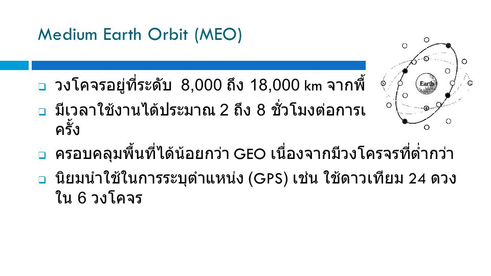 Medium Earth Orbit (MEO)