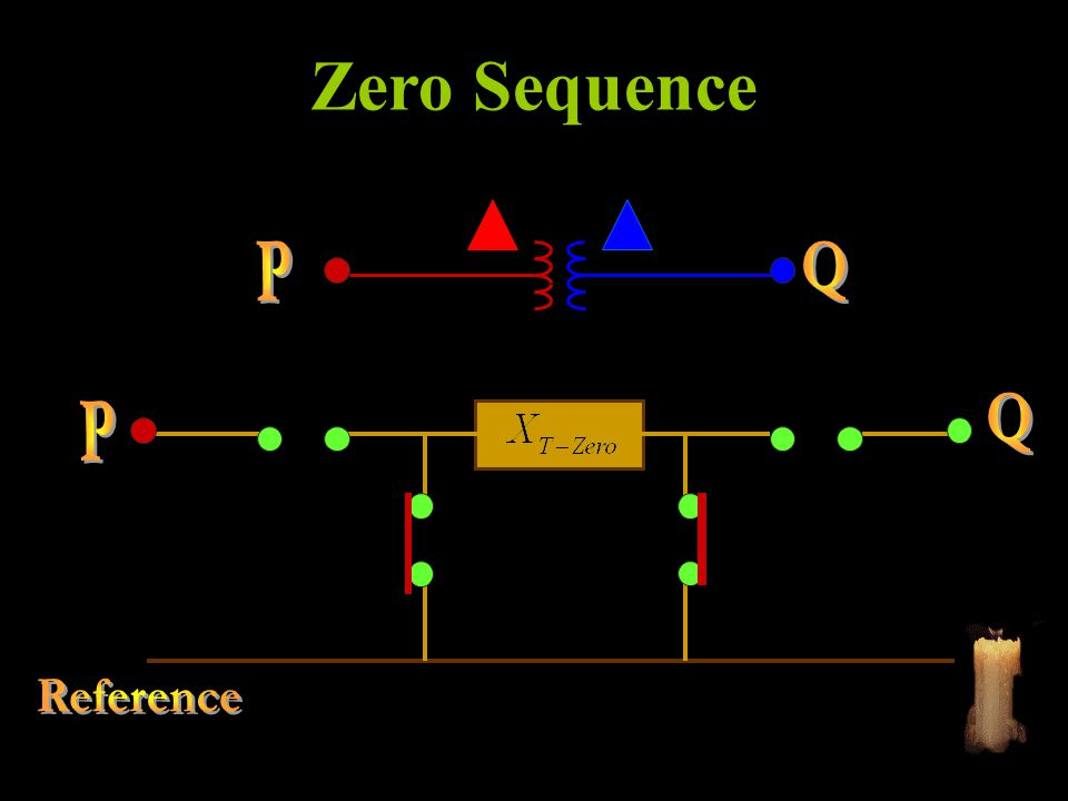 Zero Sequence P Q Q P Reference