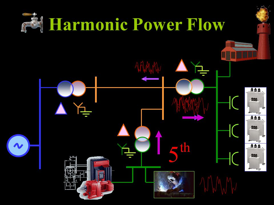 Harmonic Power Flow