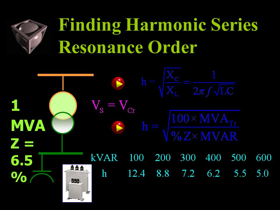 Finding Harmonic Series Resonance Order