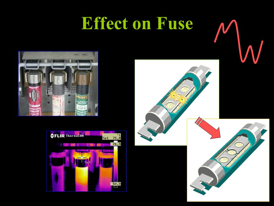 Effect on Fuse