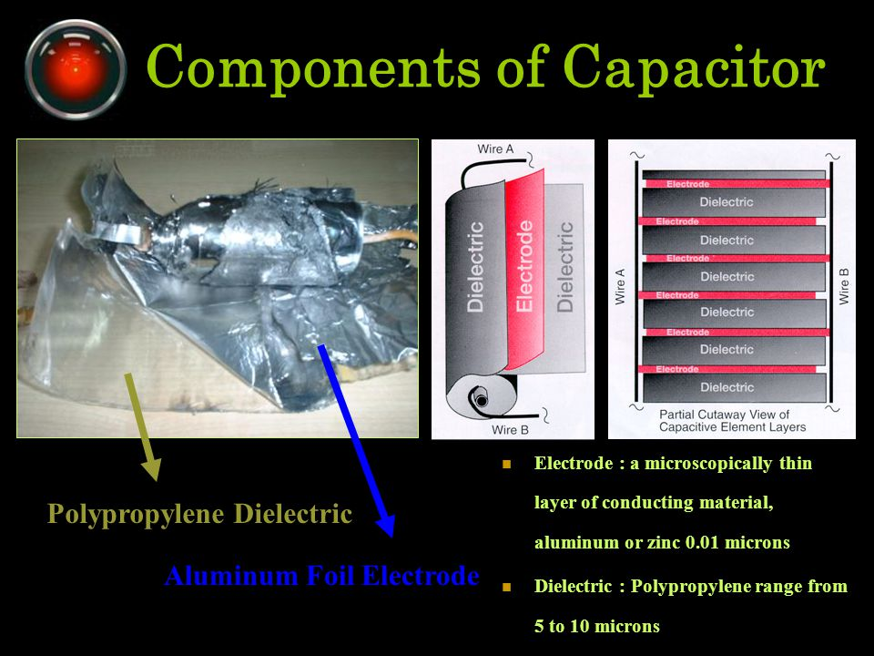Components of Capacitor