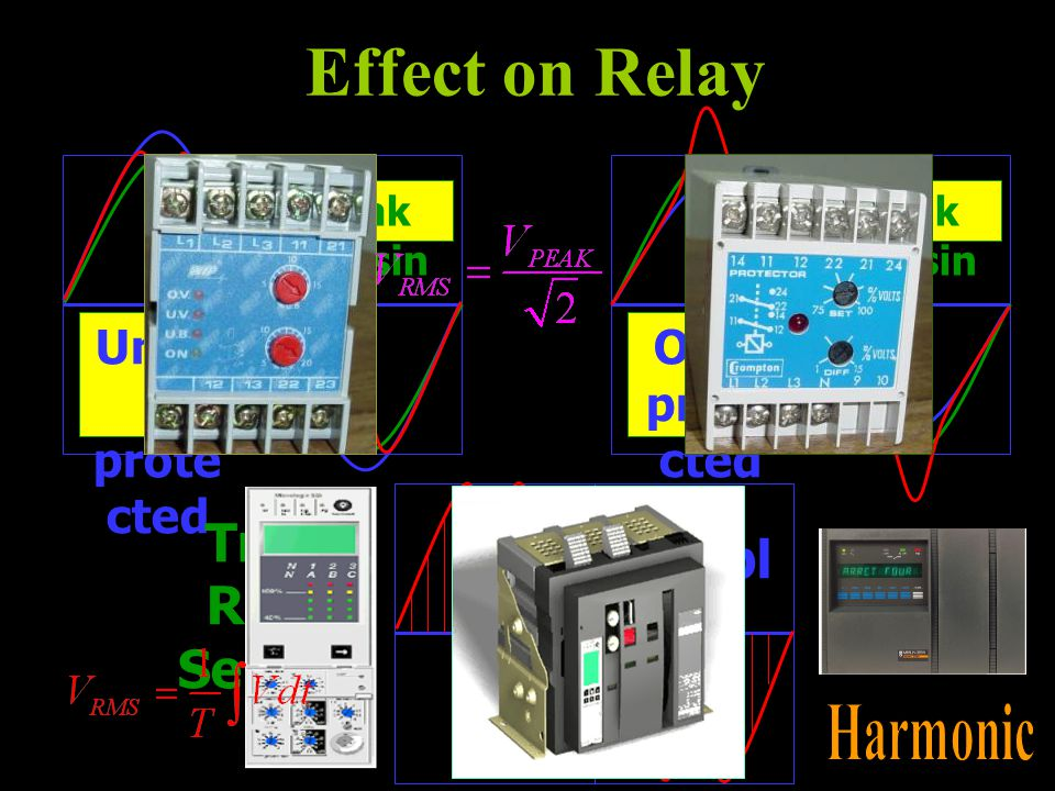Effect on Relay True RMS Sensing Sampling Harmonic Under protected