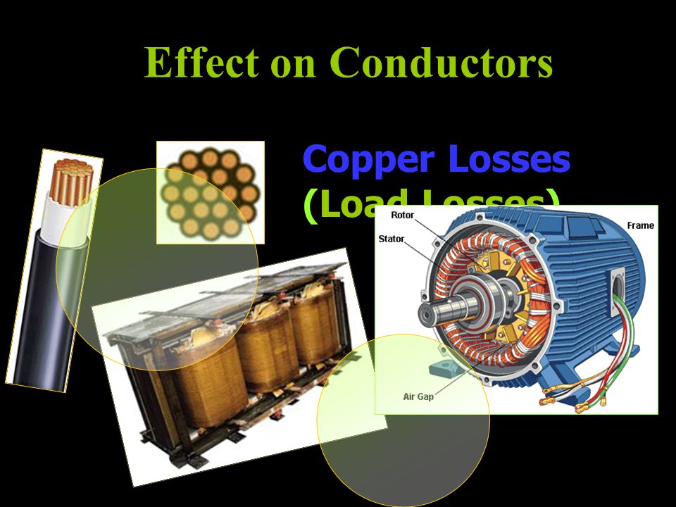 Effect on Conductors Copper Losses (Load Losses)