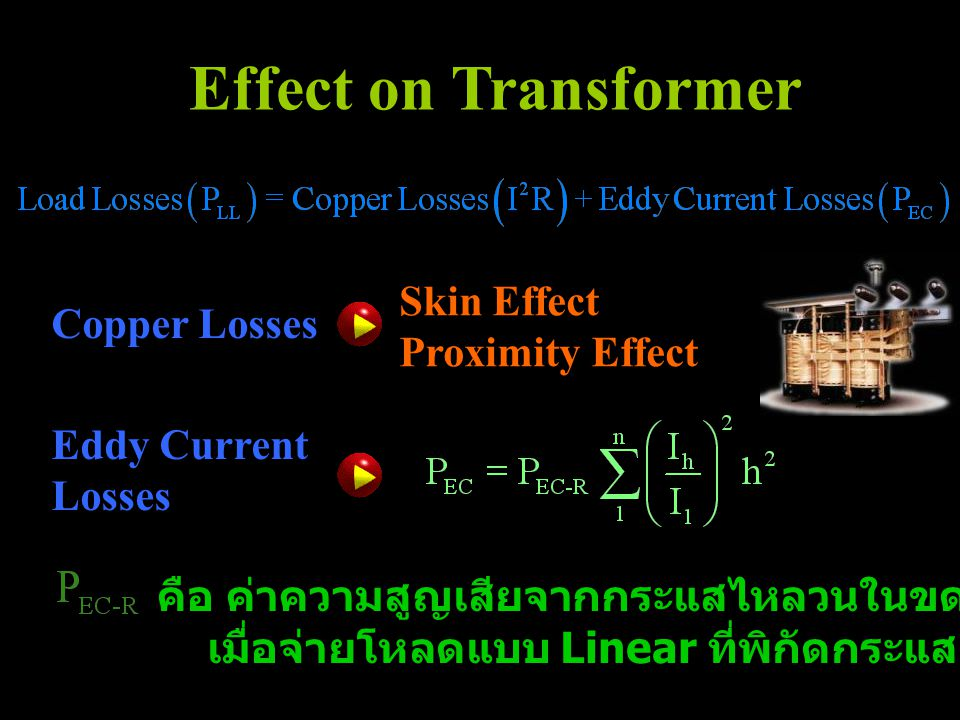 Effect on Transformer Skin Effect Proximity Effect Copper Losses