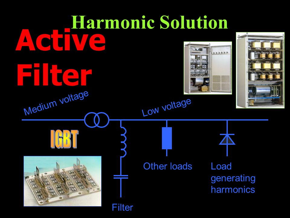 Active Filter Harmonic Solution IGBT Medium voltage Low voltage
