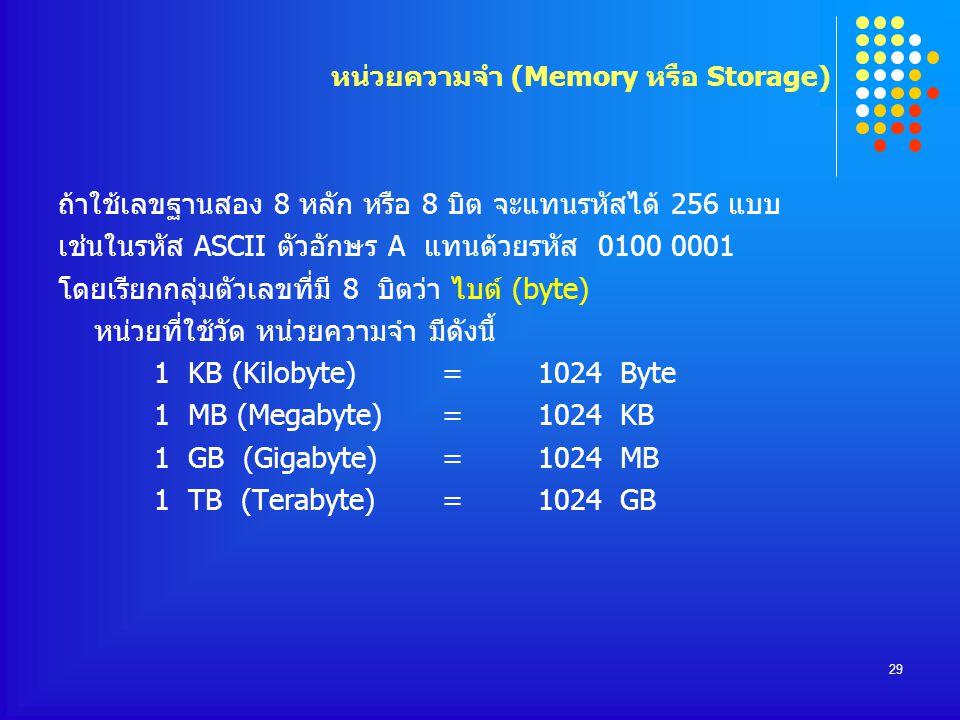 หน่วยความจำ (Memory หรือ Storage)