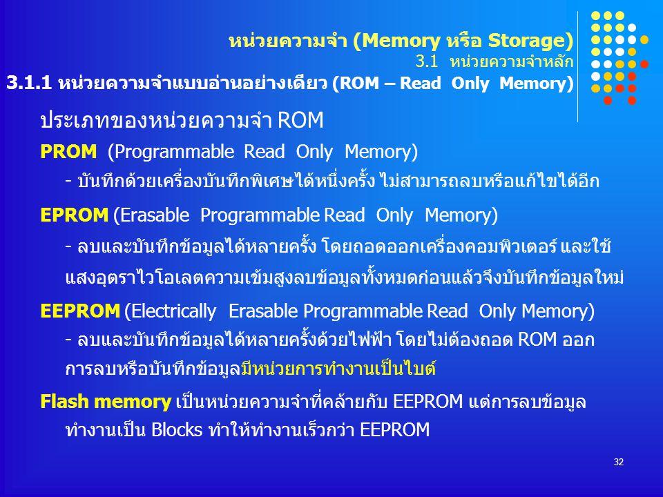 ประเภทของหน่วยความจำ ROM