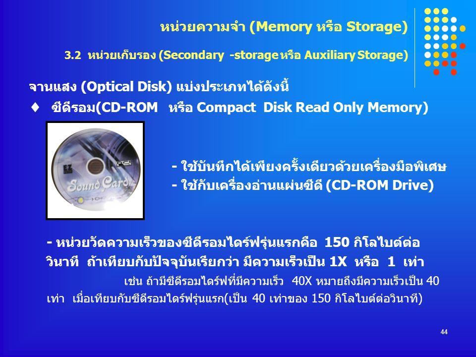  ซีดีรอม(CD-ROM หรือ Compact Disk Read Only Memory)