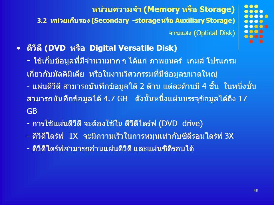 หน่วยความจำ (Memory หรือ Storage) 3