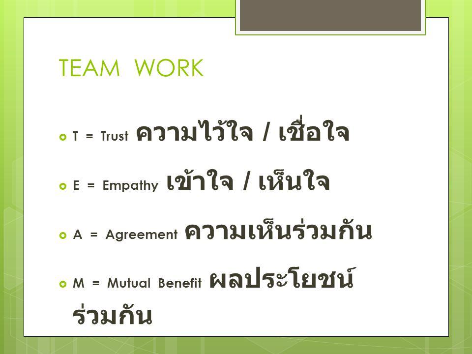 TEAM WORK T = Trust ความไว้ใจ / เชื่อใจ E = Empathy เข้าใจ / เห็นใจ