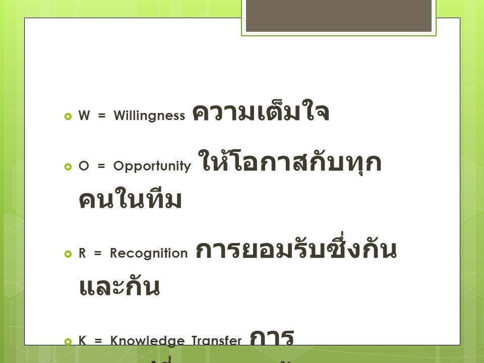 W = Willingness ความเต็มใจ