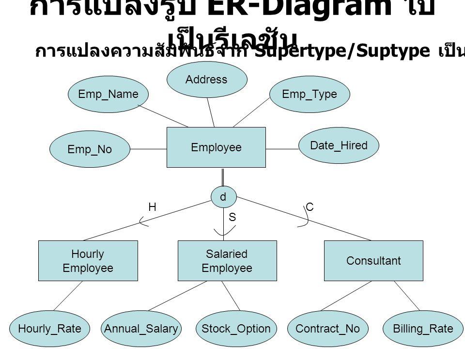 การแปลงรูป ER-Diagram ไปเป็นรีเลชัน
