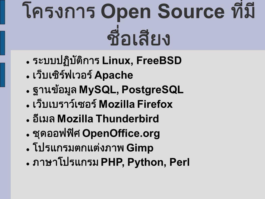 โครงการ Open Source ที่มีชื่อเสียง