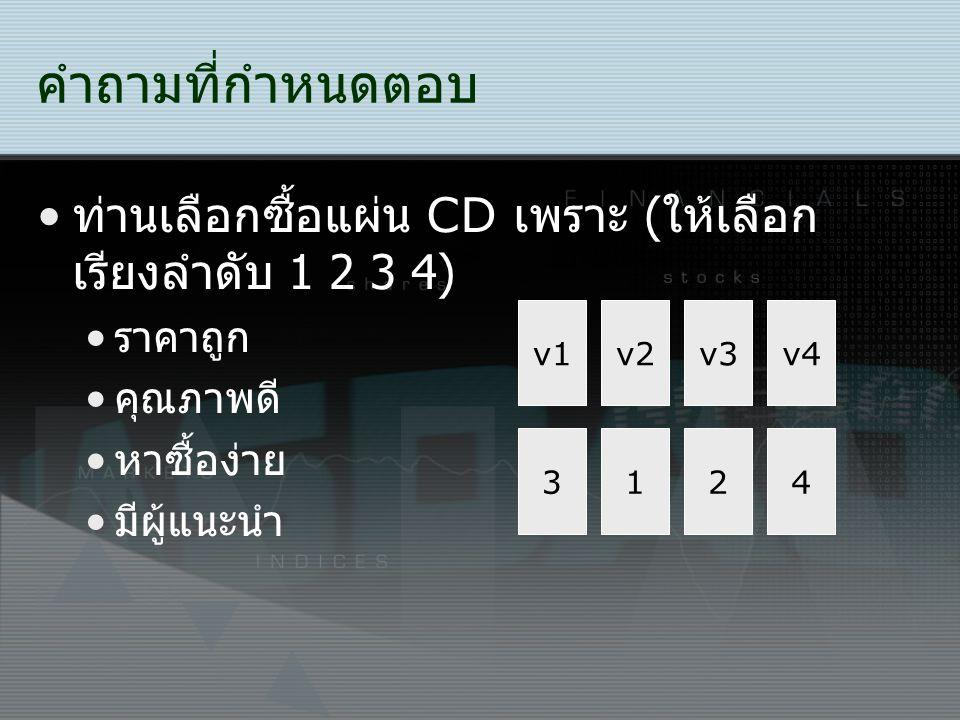คำถามที่กำหนดตอบ ท่านเลือกซื้อแผ่น CD เพราะ (ให้เลือกเรียงลำดับ 1 2 3 4) ราคาถูก. คุณภาพดี หาซื้อง่าย.