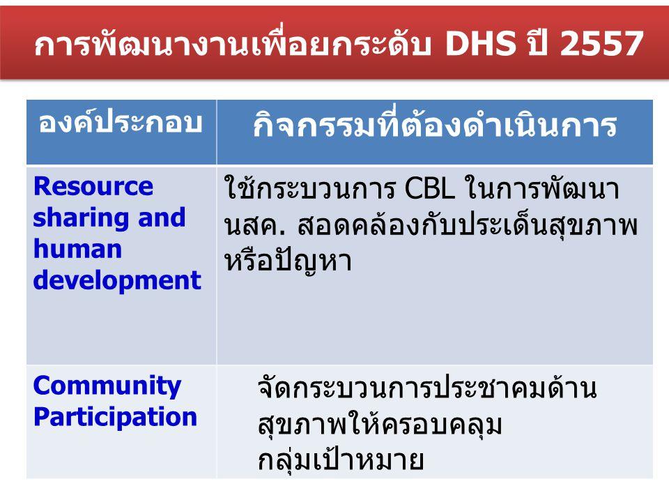 การพัฒนางานเพื่อยกระดับ DHS ปี 2557
