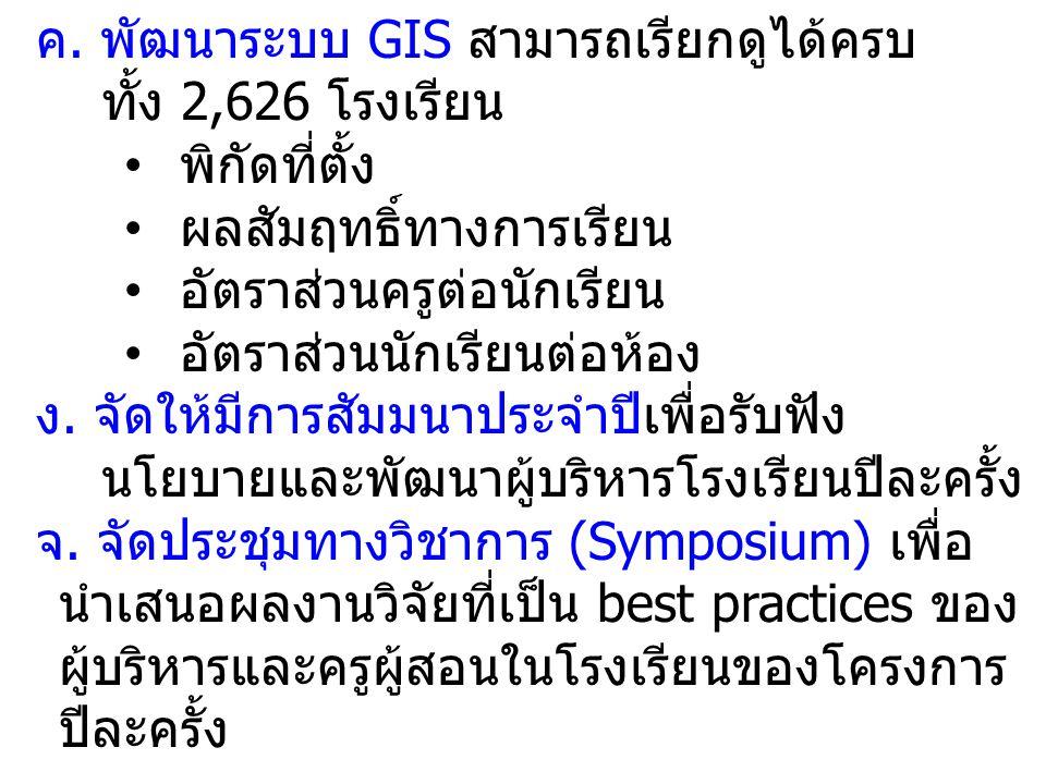ค. พัฒนาระบบ GIS สามารถเรียกดูได้ครบ