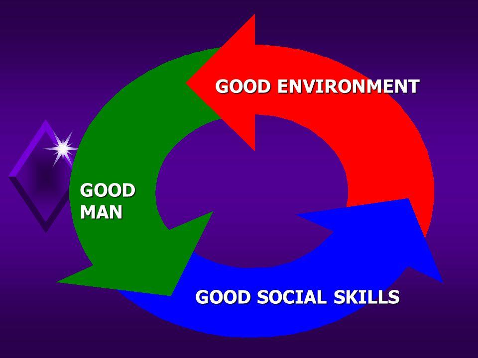 GOOD ENVIRONMENT GOOD MAN GOOD SOCIAL SKILLS 5